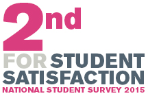 2nd for student satisfaction, National Student Survey 2015